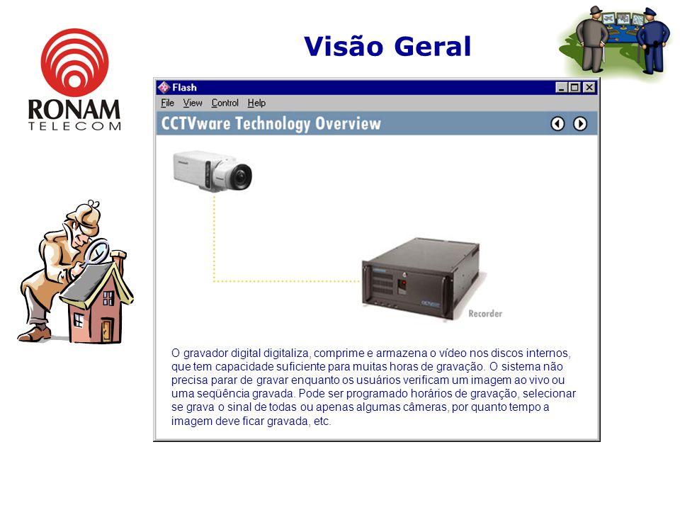 Visão Geral O sistema CCTVware pode integrar com as câmeras já existentes, fixas, PTZ, coloridas ou preto e branco. O sinal é enviado para o Gravador