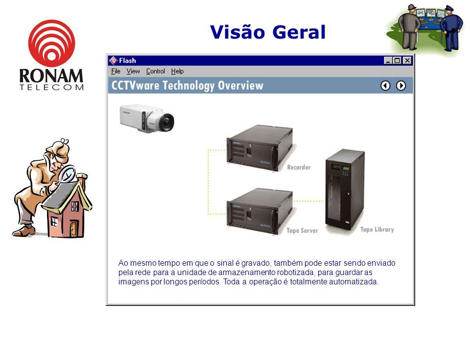 Visão Geral O gravador digital digitaliza, comprime e armazena o vídeo nos discos internos, que tem capacidade suficiente para muitas horas de gravaçã