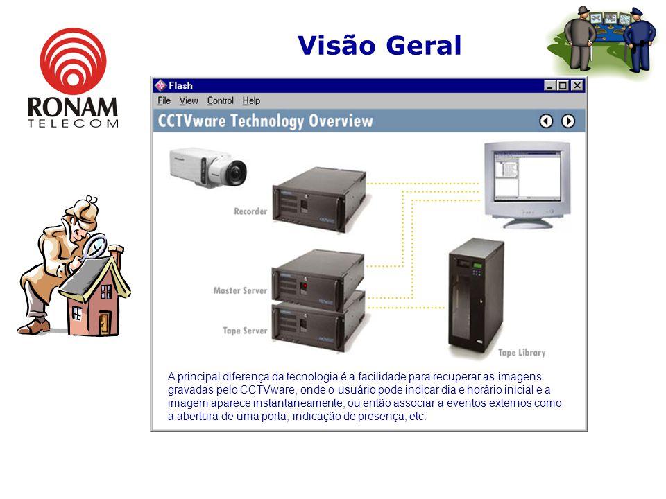 Visão Geral Ao mesmo tempo em que o sinal é gravado, também pode estar sendo enviado pela rede para a unidade de armazenamento robotizada, para guarda