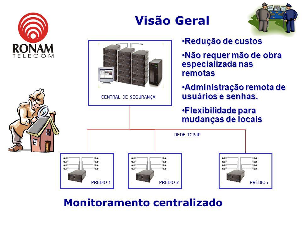 Visão Geral A versatilidade do sis- tema permite a grava- ção de um número ilimi- tado de câmeras e a supervisão centralizada de diversos estabele- ci