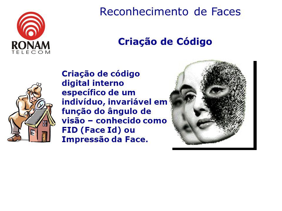 Extração & Alinhamento Identifica faces automaticamente Reconhecimento de Faces
