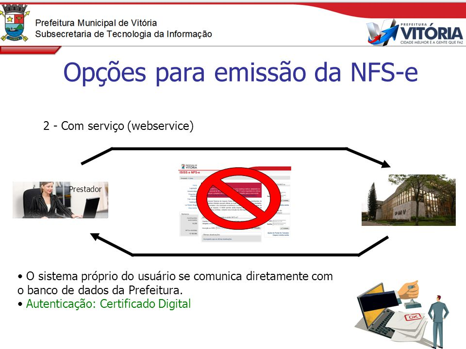 Opções para emissão da NFS-e 2 - Com serviço (webservice) O sistema próprio do usuário se comunica diretamente com o banco de dados da Prefeitura. Aut