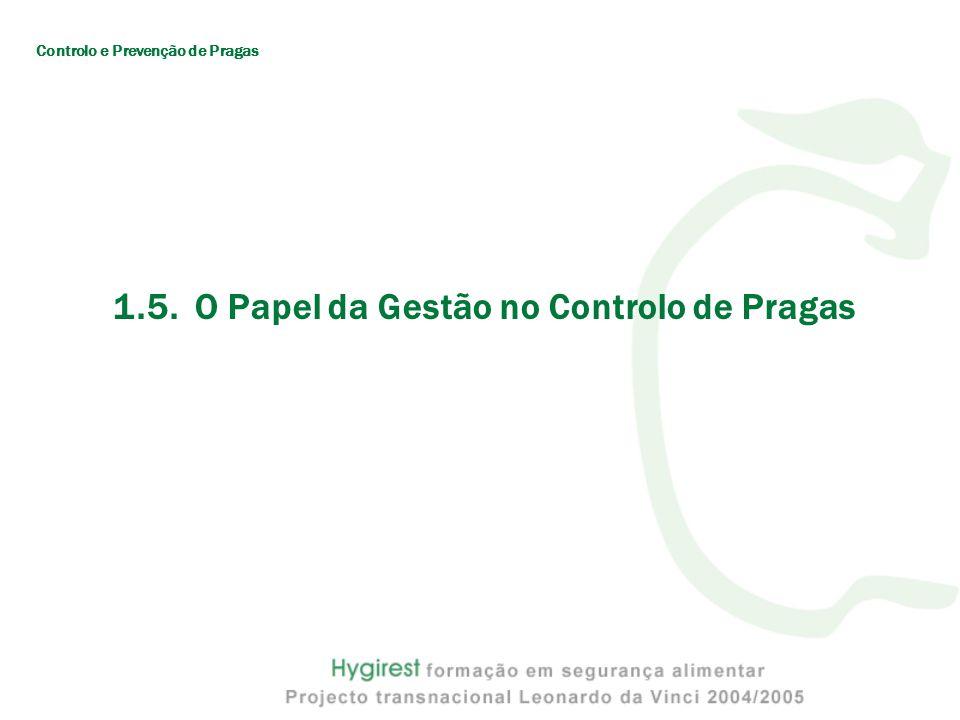 1.5. O Papel da Gestão no Controlo de Pragas Controlo e Prevenção de Pragas
