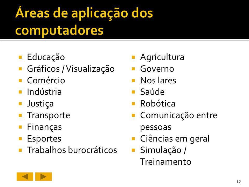Educação Gráficos / Visualização Comércio Indústria Justiça Transporte Finanças Esportes Trabalhos burocráticos Agricultura Governo Nos lares Saúde Robótica Comunicação entre pessoas Ciências em geral Simulação / Treinamento 12