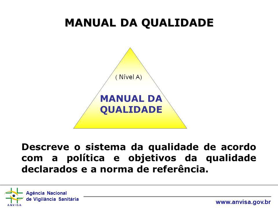 Agência Nacional de Vigilância Sanitária www.anvisa.gov.br MANUAL DA QUALIDADE ( Nível A) Descreve o sistema da qualidade de acordo com a política e objetivos da qualidade declarados e a norma de referência.