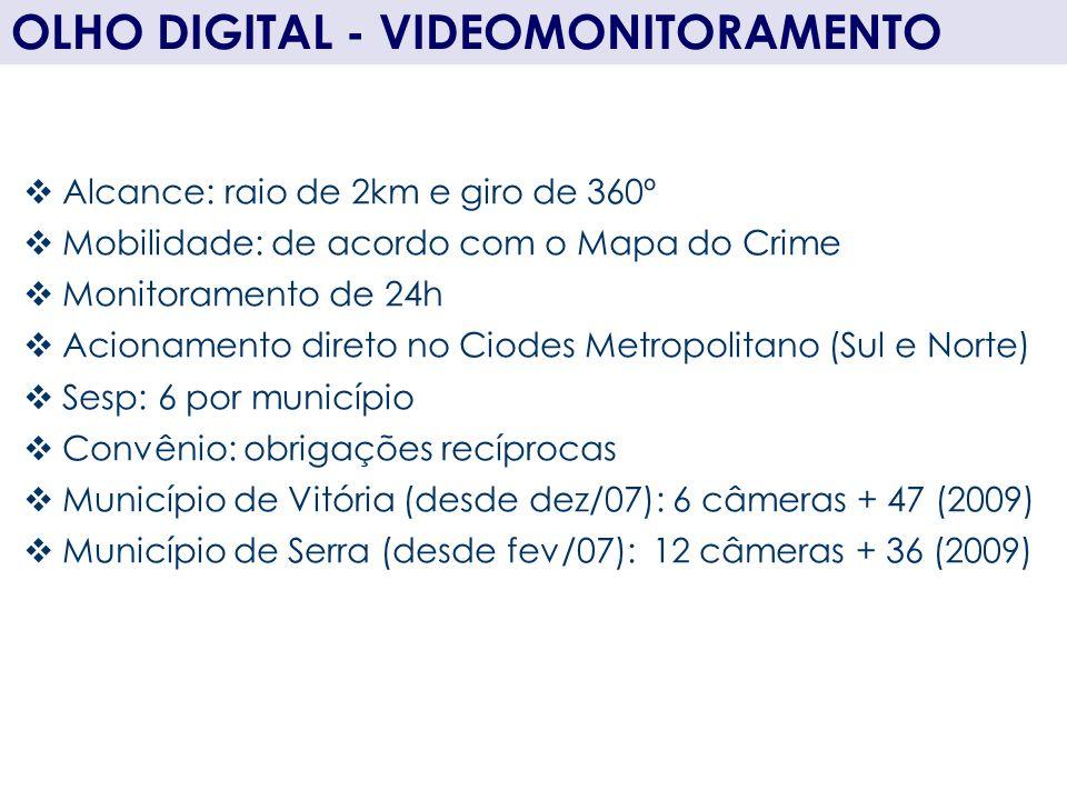 OLHO DIGITAL - VIDEOMONITORAMENTO Alcance: raio de 2km e giro de 360º Mobilidade: de acordo com o Mapa do Crime Monitoramento de 24h Acionamento diret