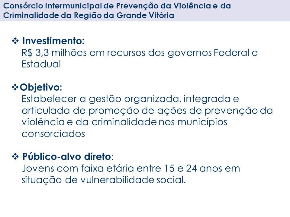 Consórcio Intermunicipal de Prevenção da Violência e da Criminalidade da Região da Grande Vitória Investimento: R$ 3,3 milhões em recursos dos governo