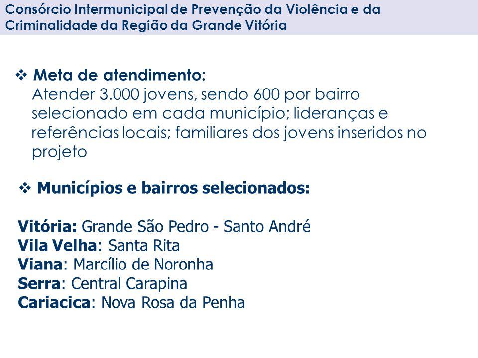 Consórcio Intermunicipal de Prevenção da Violência e da Criminalidade da Região da Grande Vitória Municípios e bairros selecionados: Vitória: Grande S