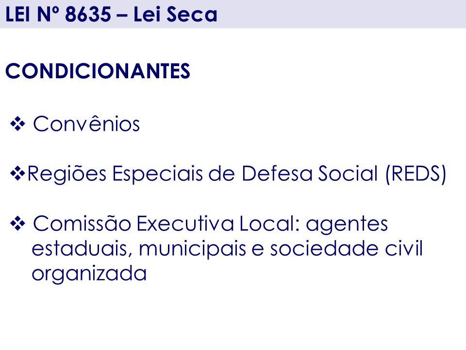 CONDICIONANTES Convênios Regiões Especiais de Defesa Social (REDS) Comissão Executiva Local: agentes estaduais, municipais e sociedade civil organizad