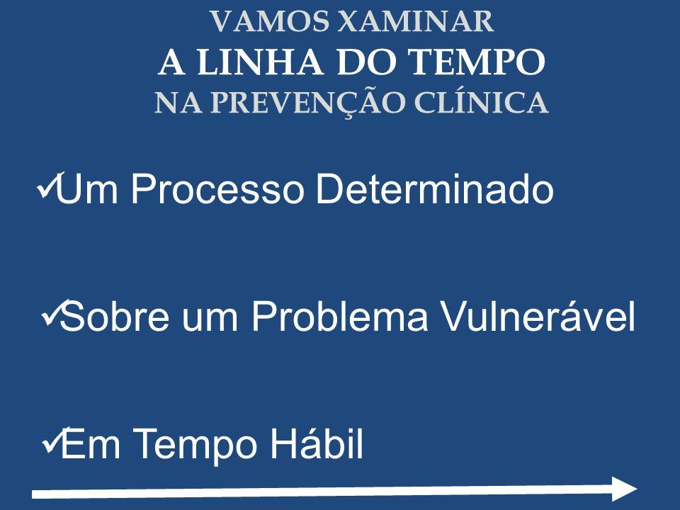 VAMOS XAMINAR A LINHA DO TEMPO NA PREVENÇÃO CLÍNICA Um Processo Determinado Sobre um Problema Vulnerável Em Tempo Hábil