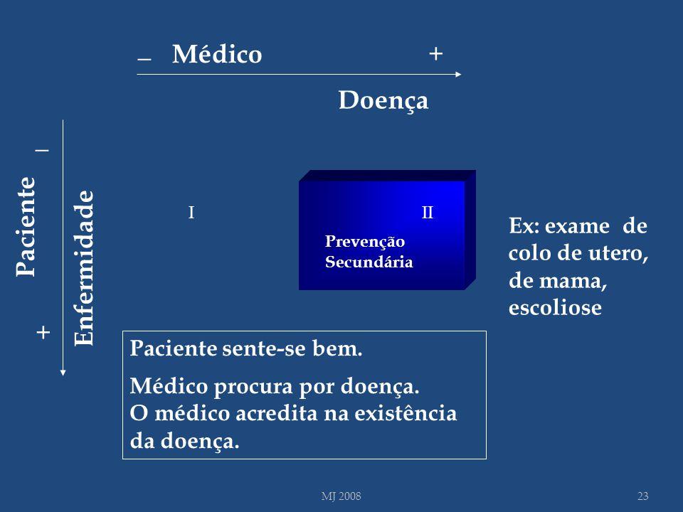 III Ex: exame de colo de utero, de mama, escoliose Prevenção Secundária 23MJ 2008 Paciente sente-se bem. Médico procura por doença. O médico acredita