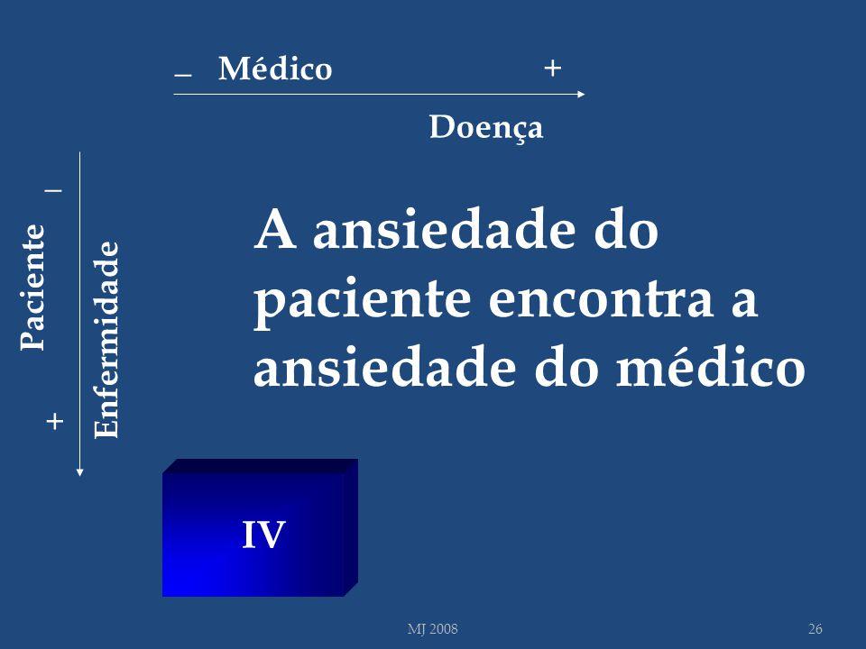 IV 26MJ 2008 Enfermidade _ + Paciente Doença _ + Médico A ansiedade do paciente encontra a ansiedade do médico