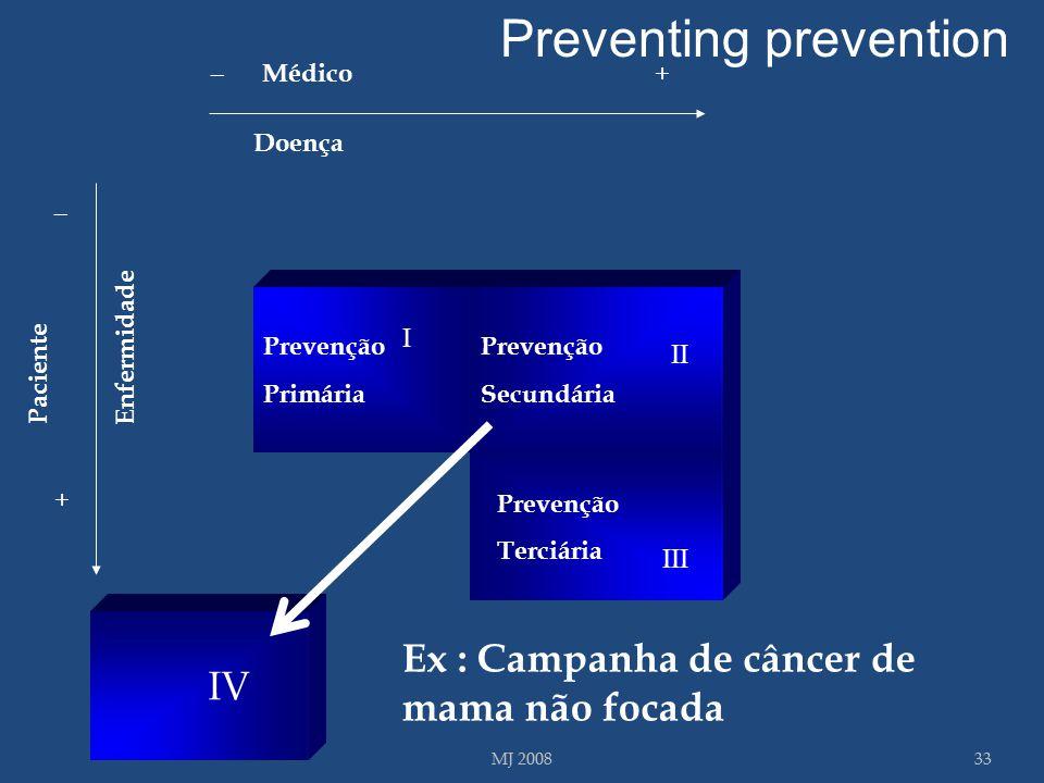 I III Doença Enfermidade _ + _ + Médico Paciente IV Prevenção Primária Prevenção Secundária III Prevenção Terciária 33MJ 2008 Ex : Campanha de câncer