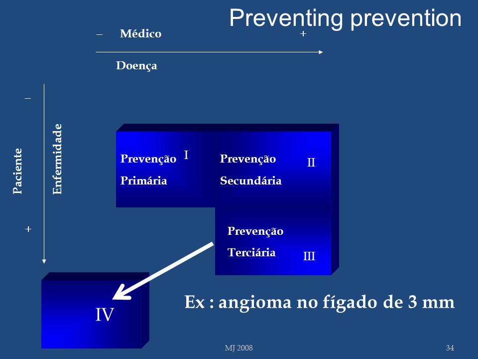 I III Doença Enfermidade _ + _ + Médico Paciente IV Prevenção Primária Prevenção Secundária III Prevenção Terciária 34MJ 2008 Ex : angioma no fígado d