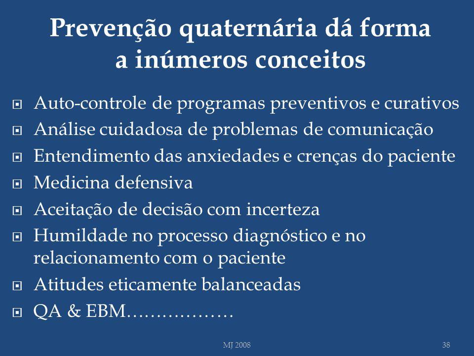 Auto-controle de programas preventivos e curativos Análise cuidadosa de problemas de comunicação Entendimento das anxiedades e crenças do paciente Med