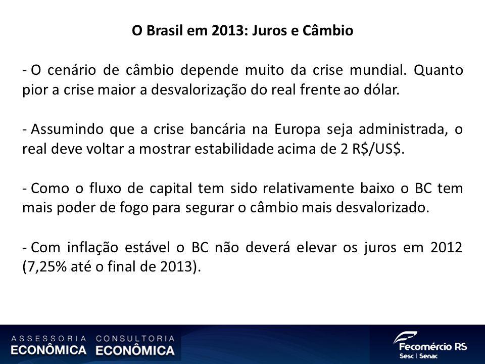 O Brasil em 2013: Juros e Câmbio - O cenário de câmbio depende muito da crise mundial. Quanto pior a crise maior a desvalorização do real frente ao dó