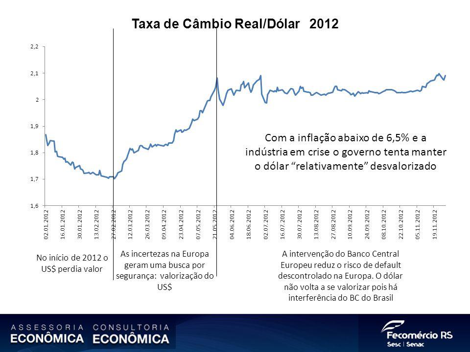 No início de 2012 o US$ perdia valor As incertezas na Europa geram uma busca por segurança: valorização do US$ A intervenção do Banco Central Europeu