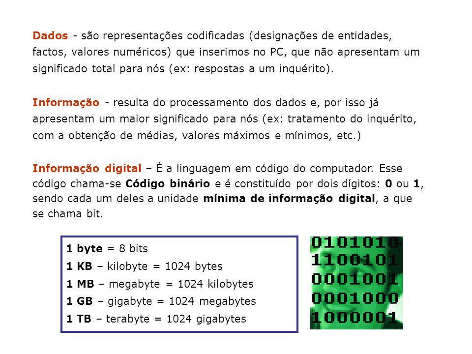 Dados - são representações codificadas (designações de entidades, factos, valores numéricos) que inserimos no PC, que não apresentam um significado to