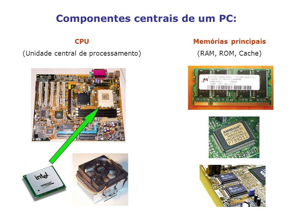 Componentes centrais de um PC: CPU (Unidade central de processamento) Memórias principais (RAM, ROM, Cache)