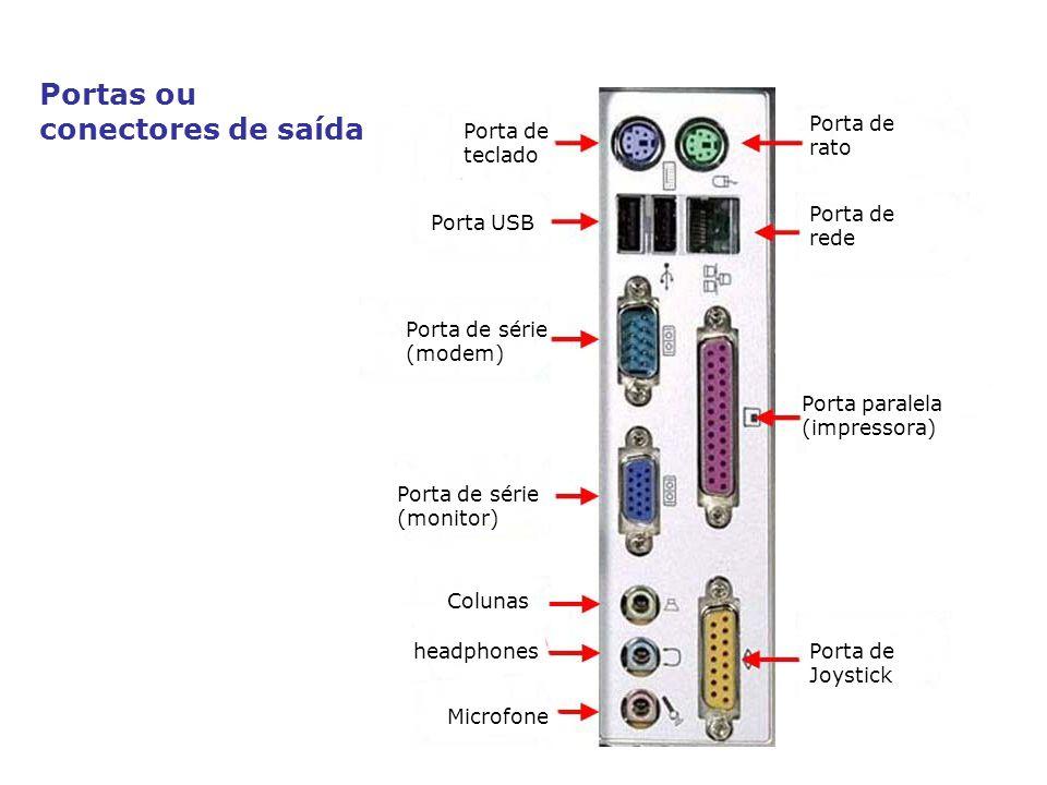 Microfone Colunas headphones Porta de série (monitor) Porta de série (modem) Porta USB Porta de rato Porta de teclado Porta de rede Porta paralela (im