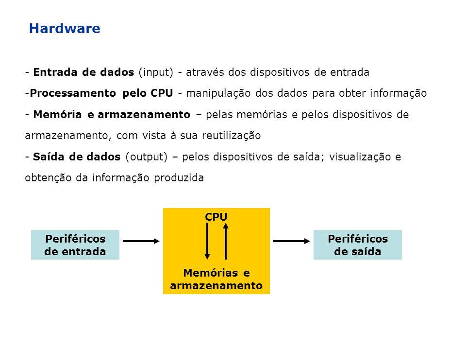 Hardware Periféricos de entrada Periféricos de saída CPU Memórias e armazenamento - Entrada de dados (input) - através dos dispositivos de entrada -Pr