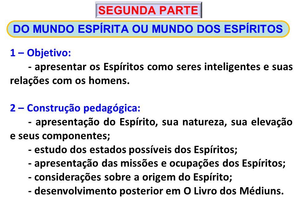 1 – Objetivo: - apresentar os Espíritos como seres inteligentes e suas relações com os homens.