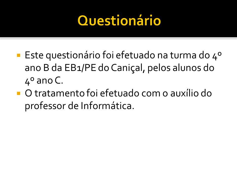 Este questionário foi efetuado na turma do 4º ano B da EB1/PE do Caniçal, pelos alunos do 4º ano C.