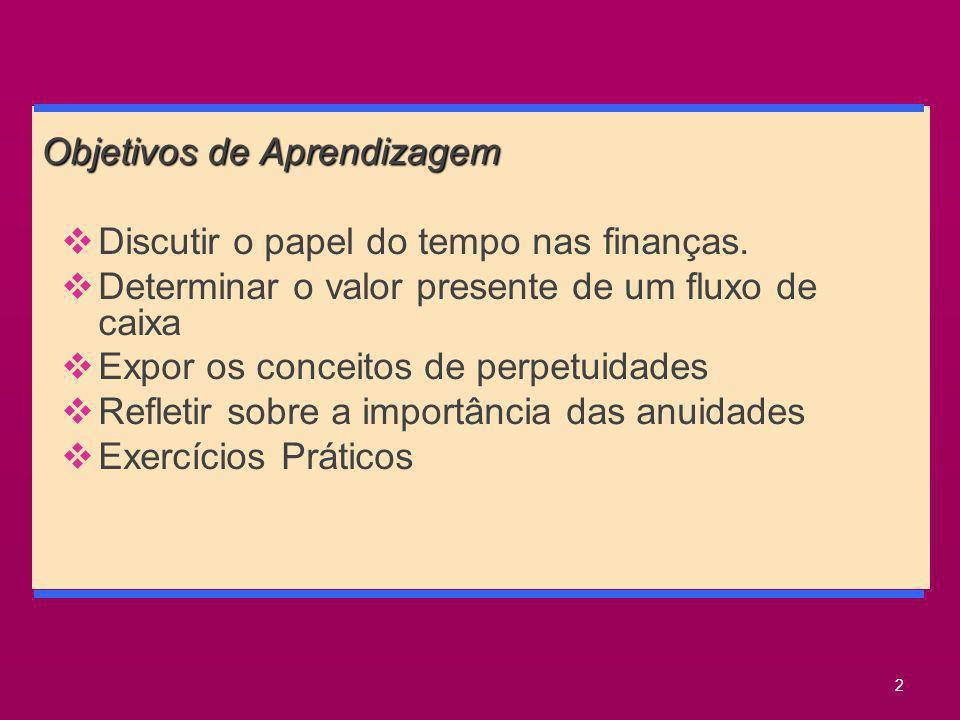 2 Objetivos de Aprendizagem Objetivos de Aprendizagem Discutir o papel do tempo nas finanças. Determinar o valor presente de um fluxo de caixa Expor o