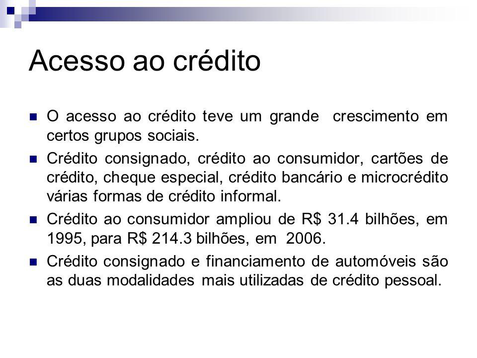 Acesso ao crédito O acesso ao crédito teve um grande crescimento em certos grupos sociais. Crédito consignado, crédito ao consumidor, cartões de crédi