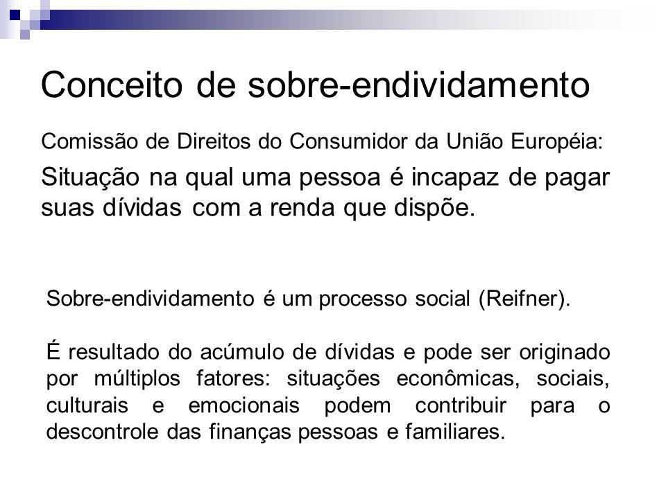 Contatos Bonnie Brusky – bjbrusky@gmail.combjbrusky@gmail.com Reginaldo Magalhães regi.magalhaes@uol.com.br www.territorioplural.com.br Vera Rita Ferreira verarita@verarita.psc.br www.verarita.psc.br Cássia dAquino cassiadaquino@educfinanceira.com.br www.educfinanceira.com.br OIT-Social Finance Unit www.ilo.org/public/english/employment/finance/index.htm