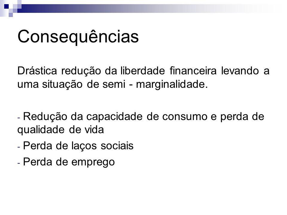 Consequências Drástica redução da liberdade financeira levando a uma situação de semi - marginalidade. - Redução da capacidade de consumo e perda de q