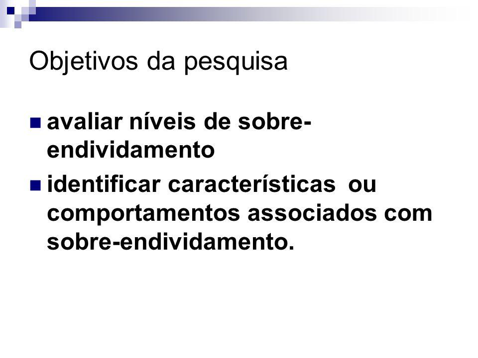 Objetivos da pesquisa avaliar níveis de sobre- endividamento identificar características ou comportamentos associados com sobre-endividamento.