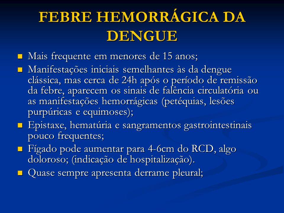 FEBRE HEMORRÁGICA DA DENGUE Mais frequente em menores de 15 anos; Mais frequente em menores de 15 anos; Manifestações iniciais semelhantes às da dengue clássica, mas cerca de 24h após o período de remissão da febre, aparecem os sinais de falência circulatória ou as manifestações hemorrágicas (petéquias, lesões purpúricas e equimoses); Manifestações iniciais semelhantes às da dengue clássica, mas cerca de 24h após o período de remissão da febre, aparecem os sinais de falência circulatória ou as manifestações hemorrágicas (petéquias, lesões purpúricas e equimoses); Epistaxe, hematúria e sangramentos gastrointestinais pouco frequentes; Epistaxe, hematúria e sangramentos gastrointestinais pouco frequentes; Fígado pode aumentar para 4-6cm do RCD, algo doloroso; (indicação de hospitalização).