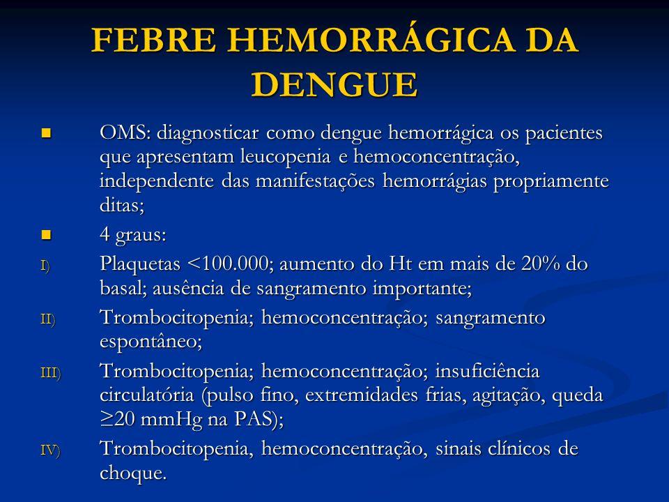 FEBRE HEMORRÁGICA DA DENGUE OMS: diagnosticar como dengue hemorrágica os pacientes que apresentam leucopenia e hemoconcentração, independente das manifestações hemorrágias propriamente ditas; OMS: diagnosticar como dengue hemorrágica os pacientes que apresentam leucopenia e hemoconcentração, independente das manifestações hemorrágias propriamente ditas; 4 graus: 4 graus: I) Plaquetas <100.000; aumento do Ht em mais de 20% do basal; ausência de sangramento importante; II) Trombocitopenia; hemoconcentração; sangramento espontâneo; III) Trombocitopenia; hemoconcentração; insuficiência circulatória (pulso fino, extremidades frias, agitação, queda 20 mmHg na PAS); IV) Trombocitopenia, hemoconcentração, sinais clínicos de choque.