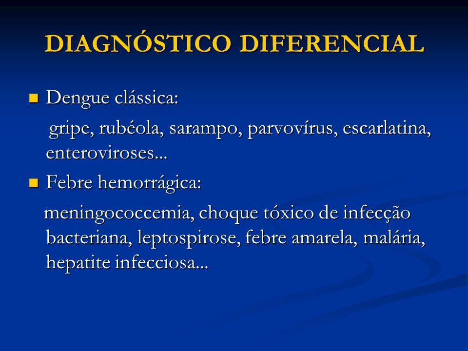 DIAGNÓSTICO DIFERENCIAL Dengue clássica: Dengue clássica: gripe, rubéola, sarampo, parvovírus, escarlatina, enteroviroses...
