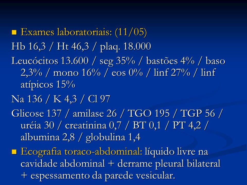 Exames laboratoriais: (11/05) Exames laboratoriais: (11/05) Hb 16,3 / Ht 46,3 / plaq.