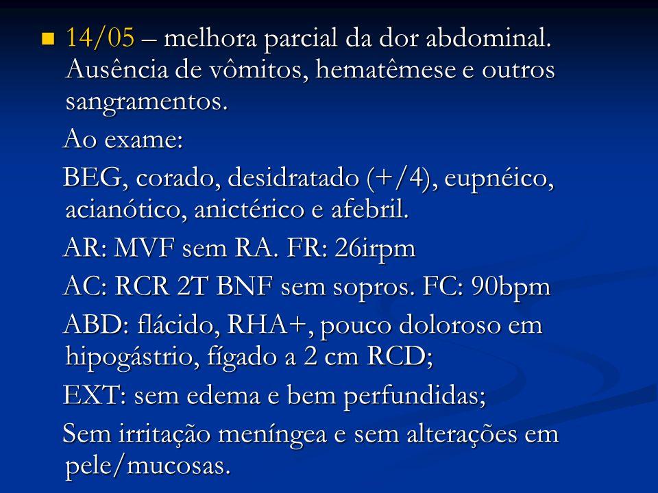 14/05 – melhora parcial da dor abdominal.Ausência de vômitos, hematêmese e outros sangramentos.