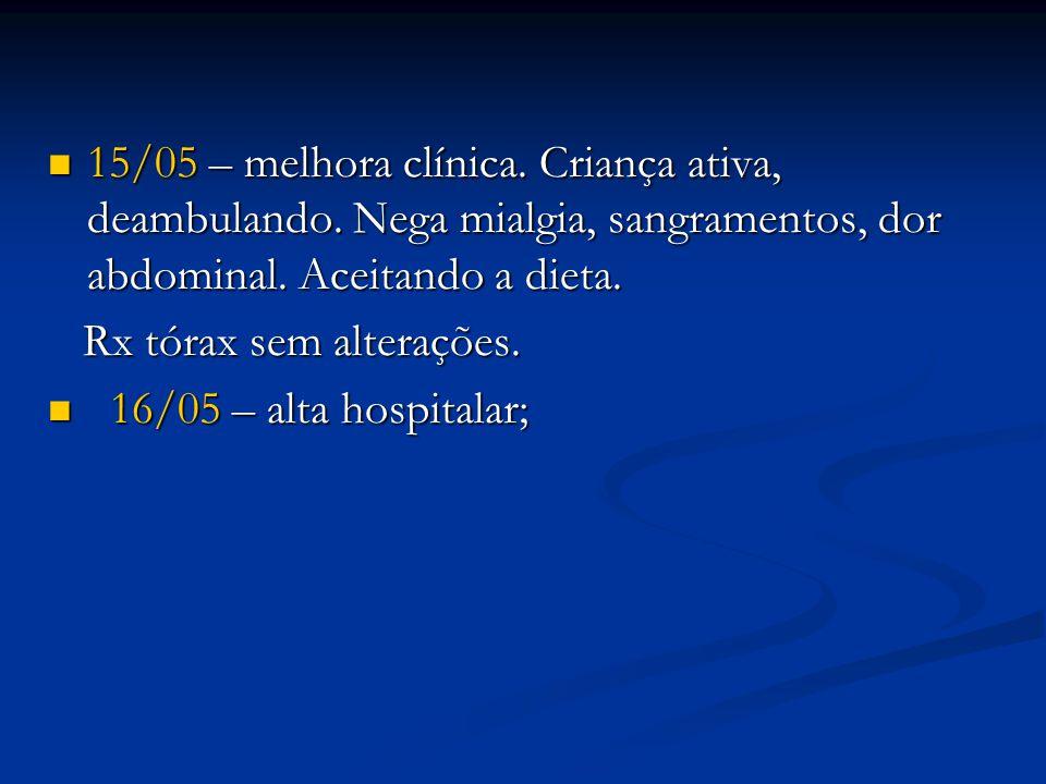 15/05 – melhora clínica.Criança ativa, deambulando.