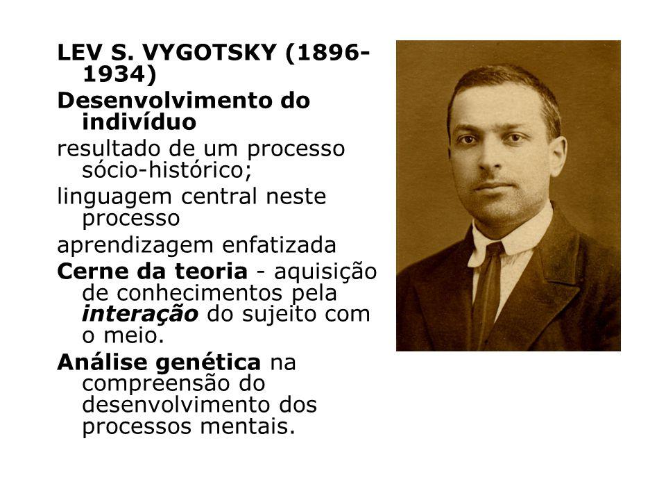 LEV S. VYGOTSKY (1896- 1934) Desenvolvimento do indivíduo resultado de um processo sócio-histórico; linguagem central neste processo aprendizagem enfa