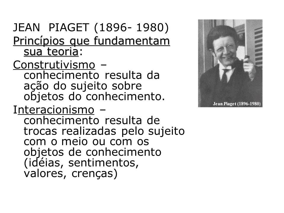JEAN PIAGET (1896- 1980) Princípios que fundamentam sua teoria Princípios que fundamentam sua teoria: Construtivismo – conhecimento resulta da ação do sujeito sobre objetos do conhecimento.