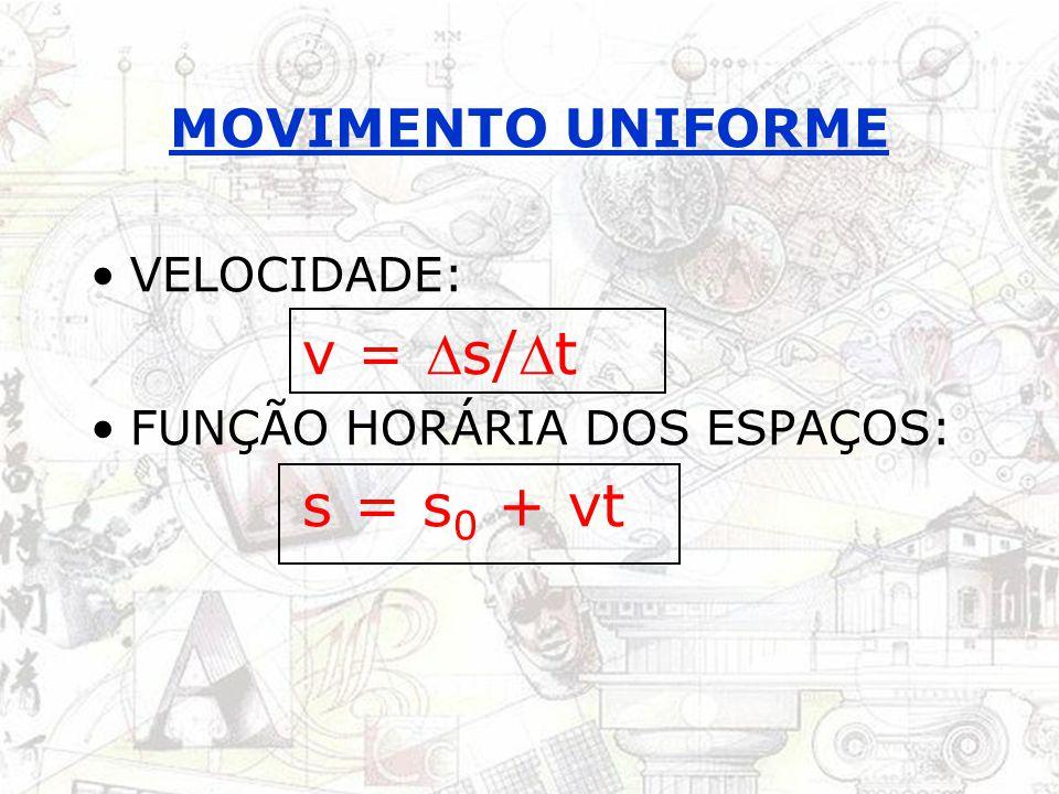 MOVIMENTO UNIFORMEMENTE VARIADO ACELERAÇÃO: a = v/ t FUNÇÃO HORÁRIA DA VELOCIDADE: v = v 0 + at FUNÇÃO HORÁRIA DO ESPAÇO: s = s 0 + v 0 t + at²/2 TORRICELLI: v² = v 0 ² + 2a s