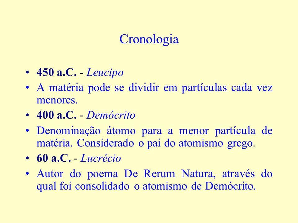Cronologia 450 a.C.- Leucipo A matéria pode se dividir em partículas cada vez menores.