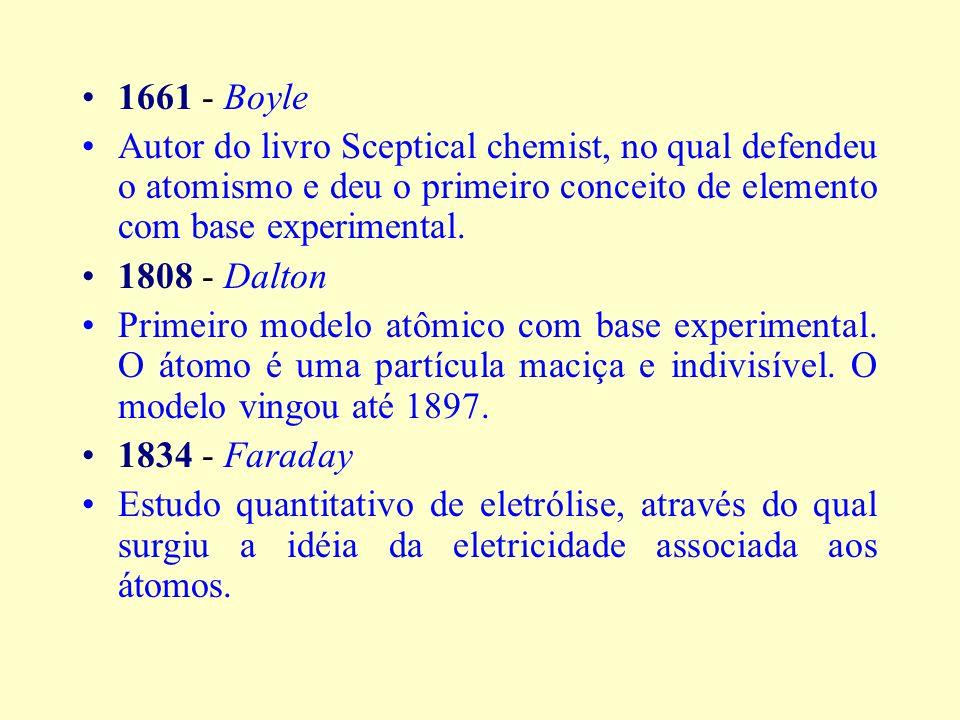 Cronologia 450 a.C. - Leucipo A matéria pode se dividir em partículas cada vez menores. 400 a.C. - Demócrito Denominação átomo para a menor partícula