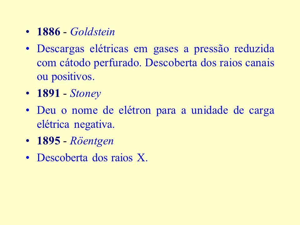 1886 - Goldstein Descargas elétricas em gases a pressão reduzida com cátodo perfurado.