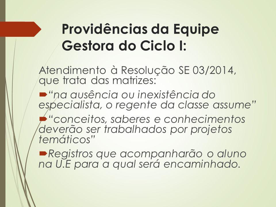 Providências da Equipe Gestora do Ciclo I: Atendimento à Resolução SE 03/2014, que trata das matrizes: na ausência ou inexistência do especialista, o