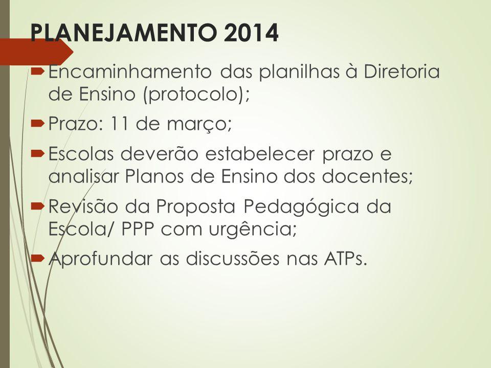 PLANEJAMENTO 2014 Encaminhamento das planilhas à Diretoria de Ensino (protocolo); Prazo: 11 de março; Escolas deverão estabelecer prazo e analisar Pla