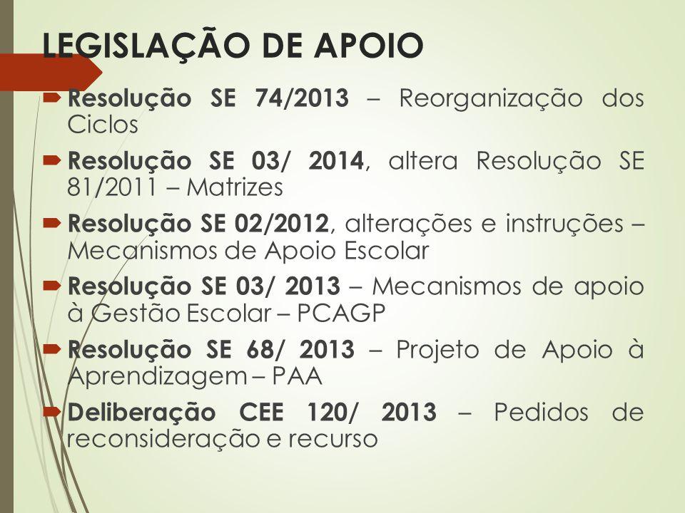 LEGISLAÇÃO DE APOIO Resolução SE 74/2013 – Reorganização dos Ciclos Resolução SE 03/ 2014, altera Resolução SE 81/2011 – Matrizes Resolução SE 02/2012
