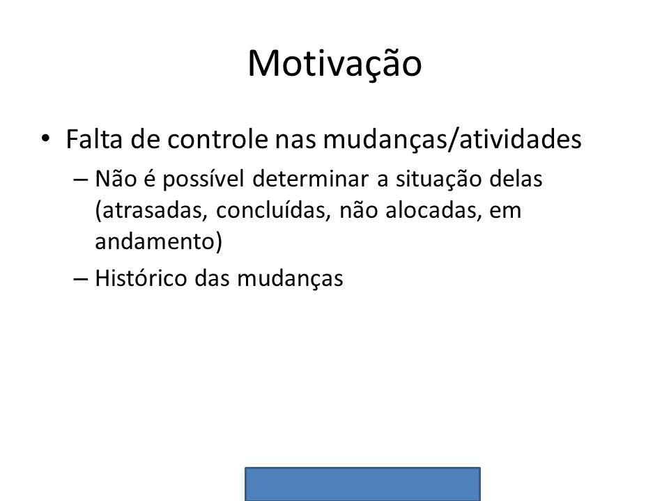 Motivação Falta de controle nas mudanças/atividades – Não é possível determinar a situação delas (atrasadas, concluídas, não alocadas, em andamento) –