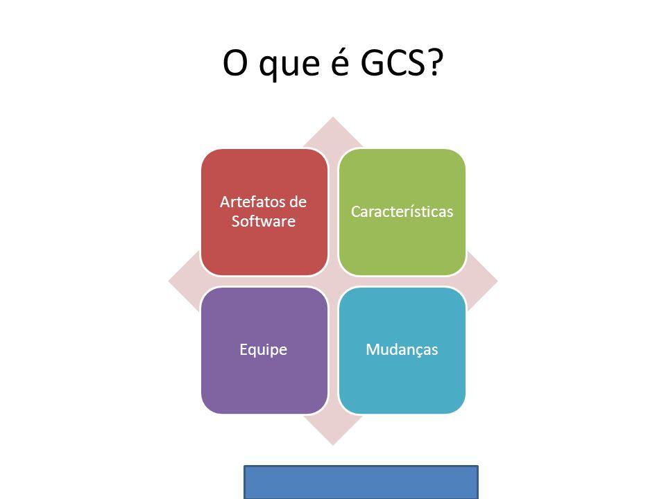 O que é GCS? Artefatos de Software CaracterísticasEquipeMudanças
