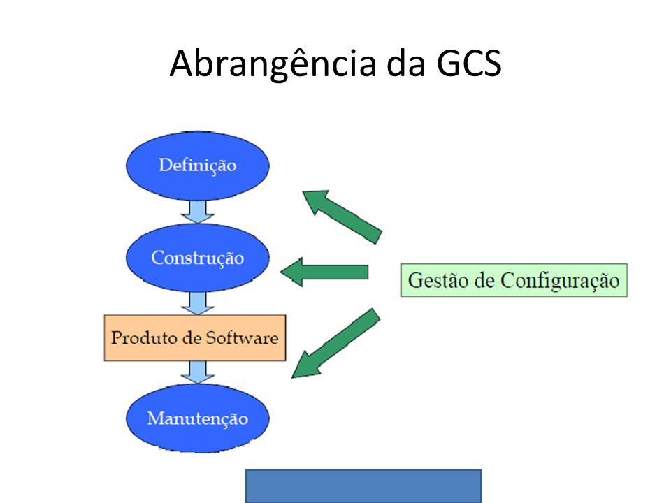 Abrangência da GCS